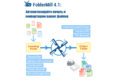 Настройте вашу систему документооборота эффективно с FolderMill 4.1